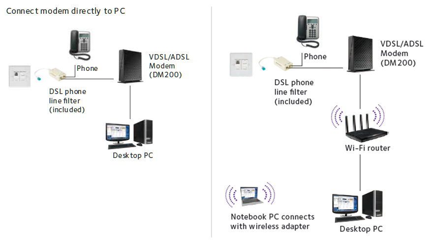Wireless Access Point Schematic Diagram Wireless Get